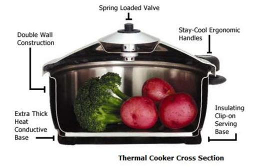kuhn-rikon-duromatic-thermal-cooker